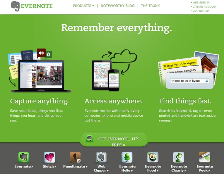 Evernote copy