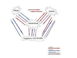 Bilingual Diagram Greece